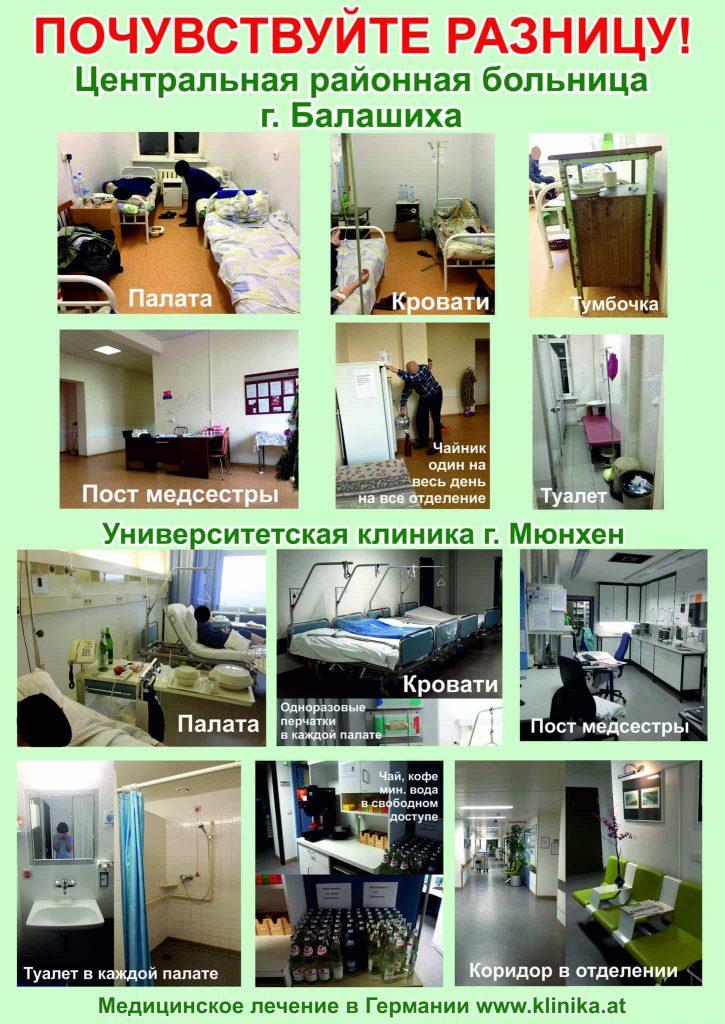Медицинские учреждения России и Германии. Сравнение условий пребывания.